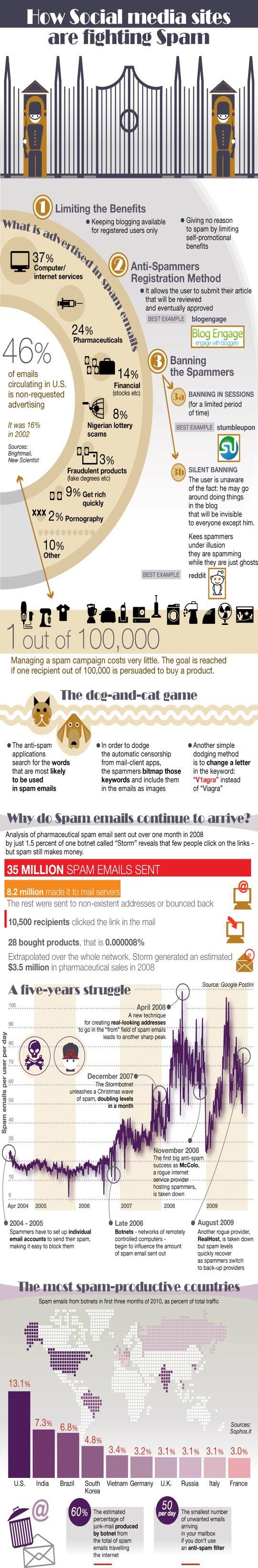 spam02 thumb