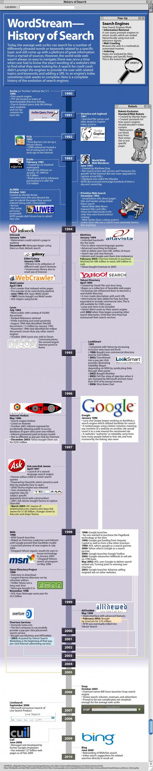 internet search engines