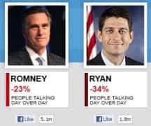 Facebook CNN Elecciones EE.UU
