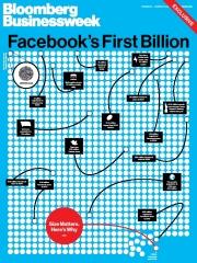 Billón Facebook