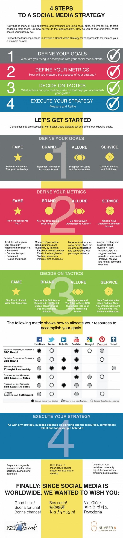 infografía marketing social media