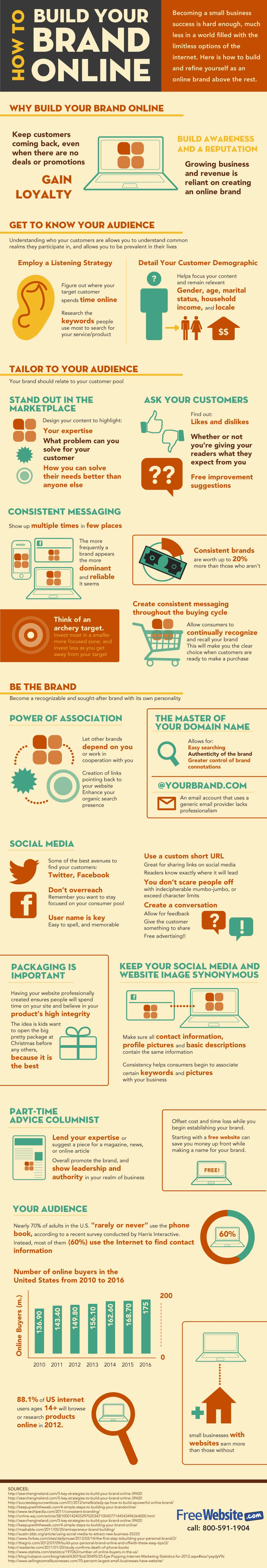 how-to-build-your-brand-online-1
