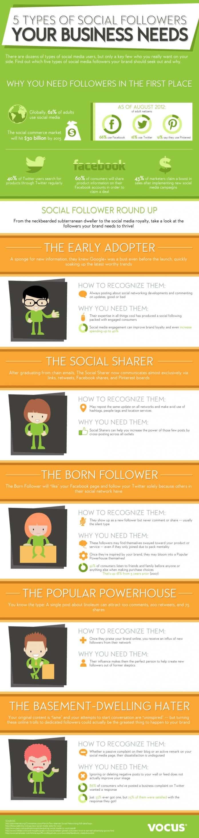 social-follower-round-up