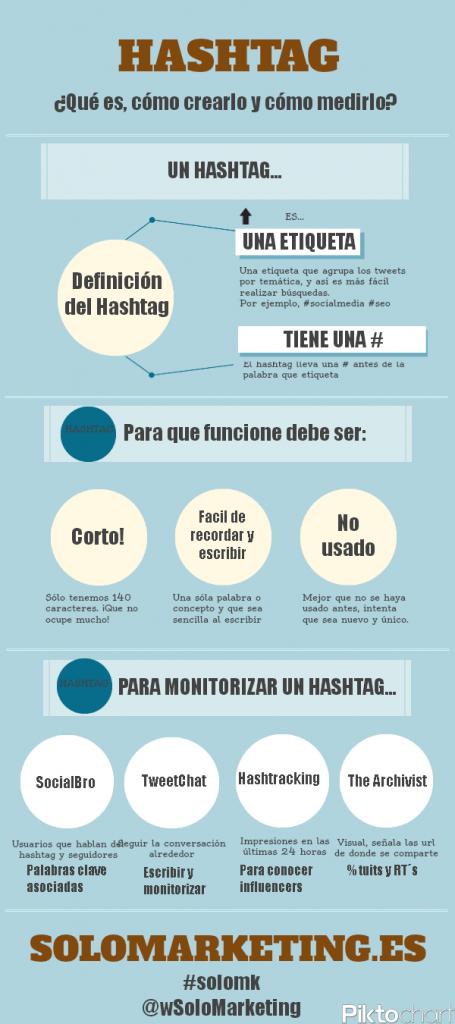 infografía Twitter