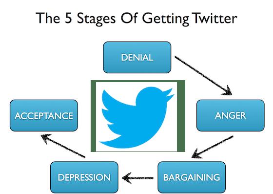 getting-twitter