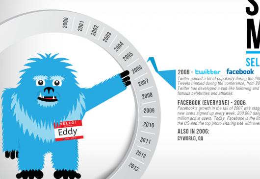 infografia historia redes sociales