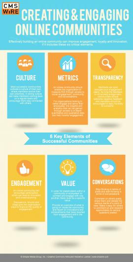estrategias comunidad