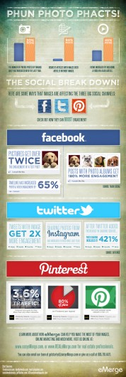 social-media-photo-facts