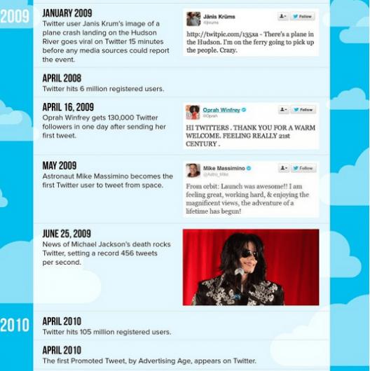 Captura de pantalla 2013-10-08 a las 03.14.16