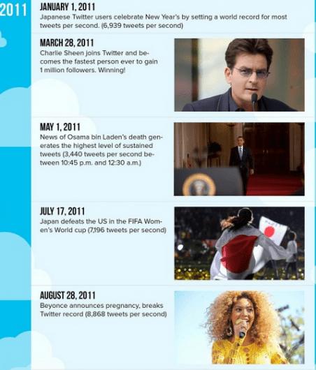 Captura de pantalla 2013-10-08 a las 03.14.41