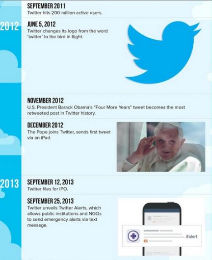Captura de pantalla 2013-10-08 a las 03.14.51
