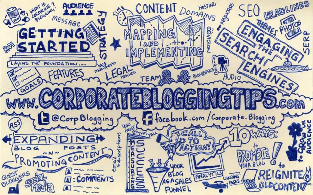 CorporateBloggingTips-1024x639