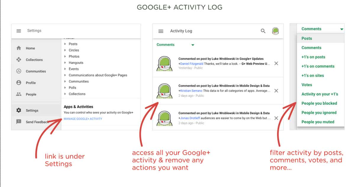 funciones de Google Plus