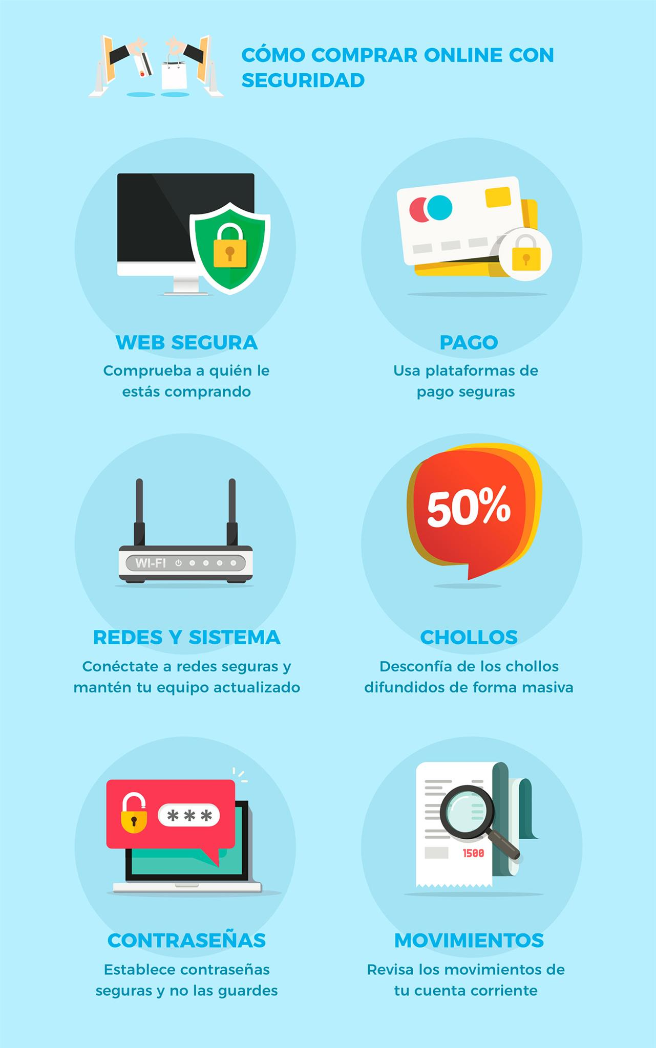 comprar online seguridad amazon